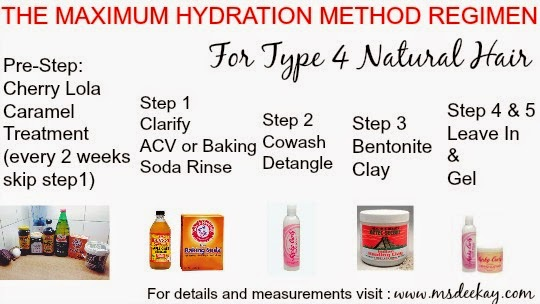 maximum hydration method 4c hair approved products